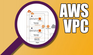 How to create and configure VPC in AWS